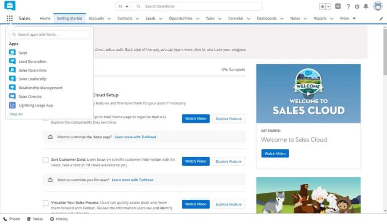 Dashboard de Salesforce