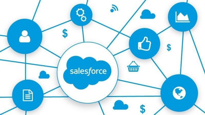 imagen ilustrativa de las integraciones de salesforce