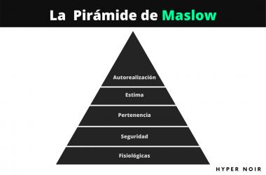 Imagen que representa la pirámide de Maslow